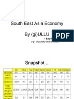 South East Asia Economy