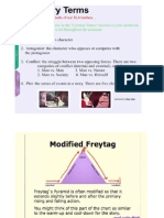 Plot Focus 1