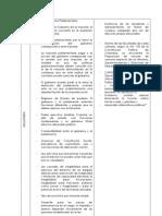 Aportes Al Constitucionalismo Colombiano