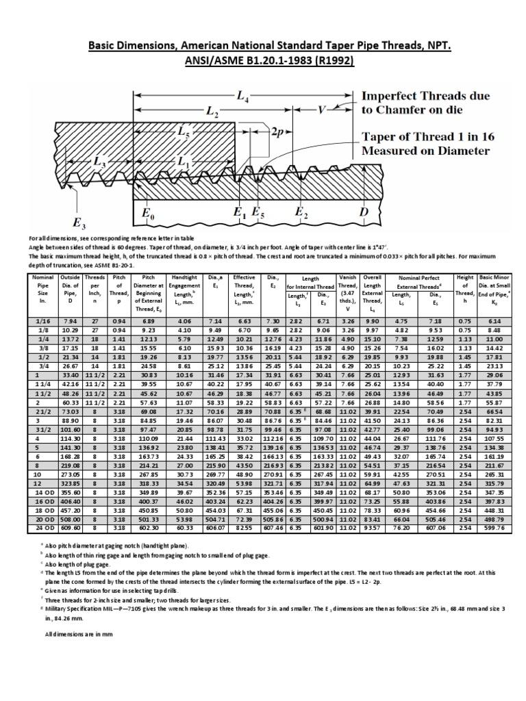 Npt Thread Dimensions Pipe Fluid Conveyance Machining