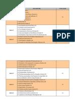 Rawls Chapter Distribution