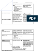 Cuadro Resumen Norma Juridica 2008