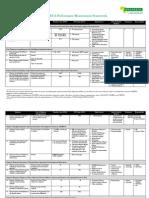 Kig-PMF Revised - March 2011