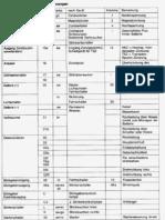 mahindra spare parts manual