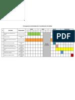 cronograma actividades ejemplo