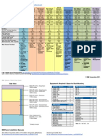 IBM System x Rack Cheat Sheet