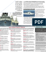 Timeline to shipbuilding contract