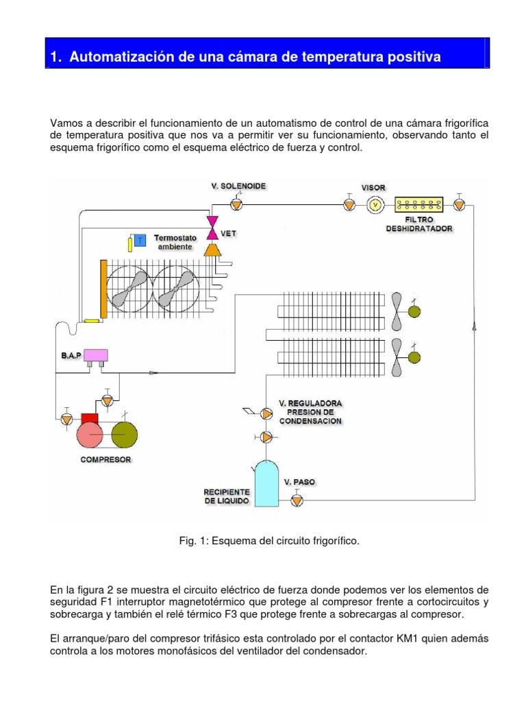 Circuito Frigorifico : Funcionamiento completo instalacion frigorifica