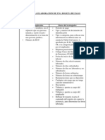 Requisitos Para La Elaboracion de Una Boleta de Pago