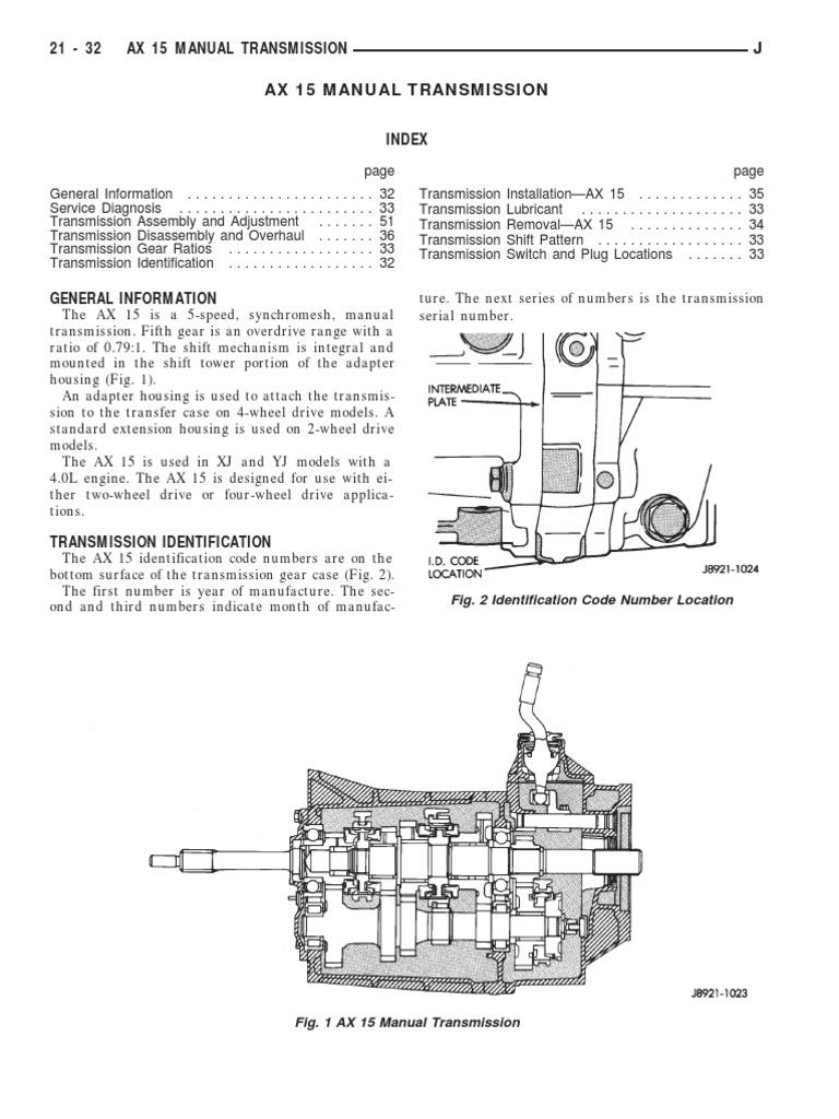 Ax-15 manual transmission service.