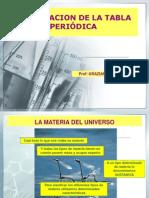 ion de La Tabla Periodica