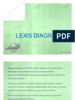 Lexis Diagram