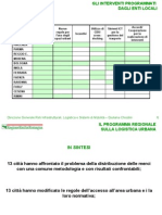 Sistema Regione Reti Forti - 329-354