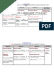 Matrices de Consist en CIA Adni 2