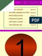 Dms Demo - Job Card Flow