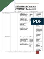Ip MW Report