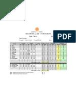 DSB2011 Paraty Result a Dos 3a Prova