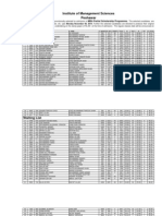 Merit List of MBA (Banking & Finance)
