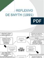 Ciclo Reflexivo de Smyth