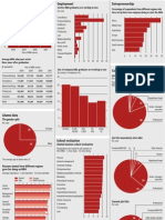 Financial Chart - b School