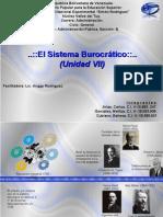 Sistema BurocrÄtico (Unidad Vii) línea de Tiempo