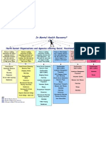 Employment Pathway Diagram