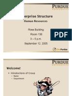 PA4-HREnterpriseStructure