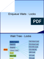 Enqueue Waits - Locks