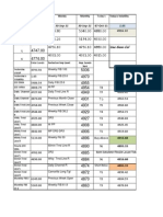 Calculator Support n Resistance Zones Pivot Point FIB Trading Ravi Palwankar 7 Oct11 GR