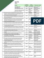 Hasil Evaluasi PKM 2010-Revisi