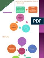 Formas de organización en la planificación