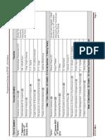 IIMI EPGP Programme Design