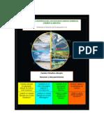 SIMULACIÓN programa cientifico sobre cambio climatico