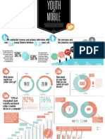 Enovate Q2 Digital Lifestyles Info Graphics