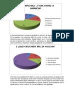 Graficas Sobre Las Encuestas de Investigacion1