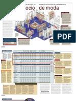 Plan de Negocio - Tienda de Ropa