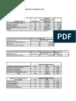Proyectos financiados 2005