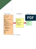 The Paradigm Diagram