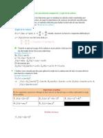 Derivada de una función compuesta y regla de la cadena