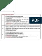 Protocolo Del Entrenador F-7.-