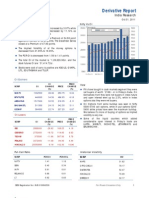 Derivatives Report 31st October 2011