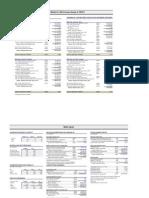 Cheniere Energy Valuation Model
