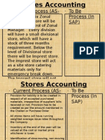 Stores Accounting