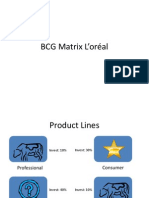 BCG Matrix L'oréal - Strategic Marketing -1