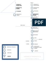 Diagrama Ing Trabajo