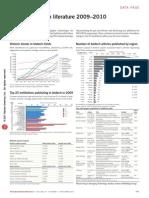Trend Bioteknologi Dunia 2011