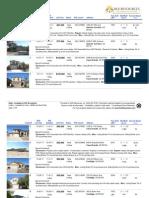 AZ - Pinal County HUD List 10-31-11