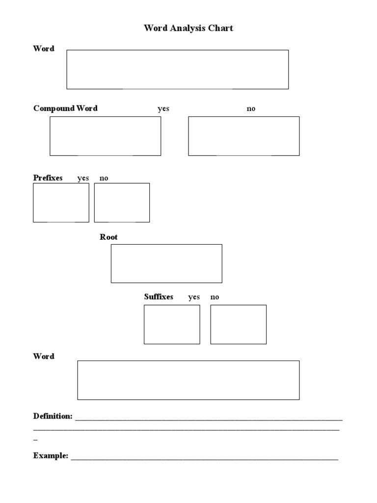 Word Analysis Chart 1