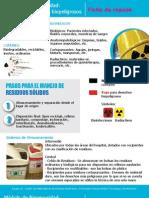 Ficha Repaso-Desechos Biopeligrosos