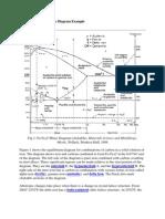 Iron-Iron Carbide Phase Diagram Example